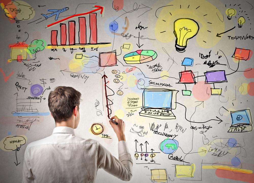design thinking algumas ferramentas para desenvolver
